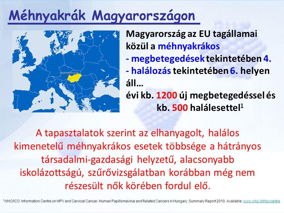 Méhnyakrák Magyarországon Magyarország az EU tagállamai közül a méhnyakrákos - megbetegedések tekintetében 4.