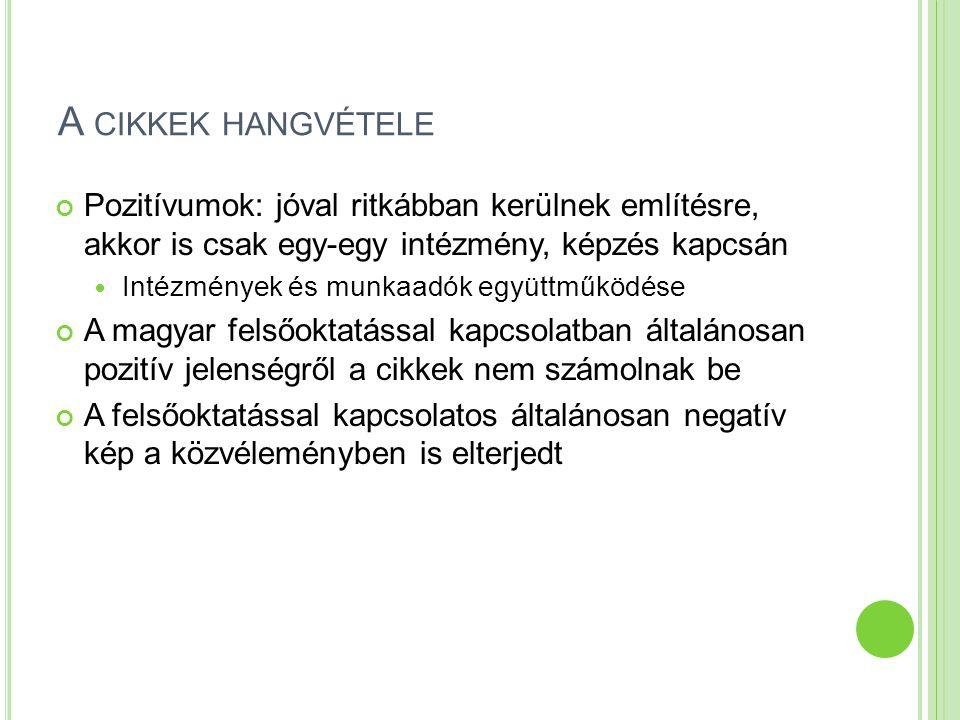 A CIKKEK HANGVÉTELE Pozitívumok: jóval ritkábban kerülnek említésre, akkor is csak egy-egy intézmény, képzés kapcsán Intézmények és munkaadók együttműködése A magyar felsőoktatással kapcsolatban általánosan pozitív jelenségről a cikkek nem számolnak be A felsőoktatással kapcsolatos általánosan negatív kép a közvéleményben is elterjedt