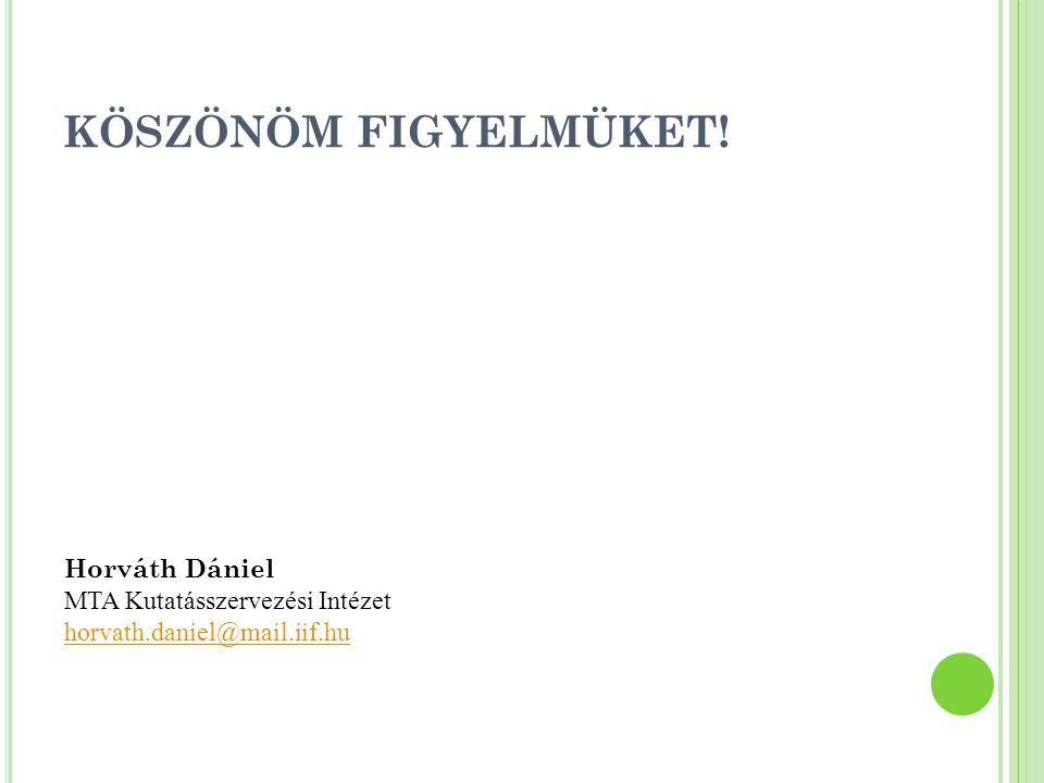KÖSZÖNÖM FIGYELMÜKET! Horváth Dániel MTA Kutatásszervezési Intézet horvath.daniel@mail.iif.hu