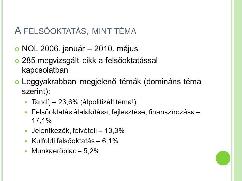 A FELSŐOKTATÁS, MINT TÉMA NOL 2006. január – 2010.