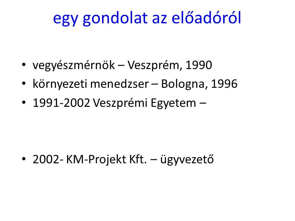 egy gondolat az előadóról vegyészmérnök – Veszprém, 1990 környezeti menedzser – Bologna, 1996 1991-2002 Veszprémi Egyetem – 2002- KM-Projekt Kft.