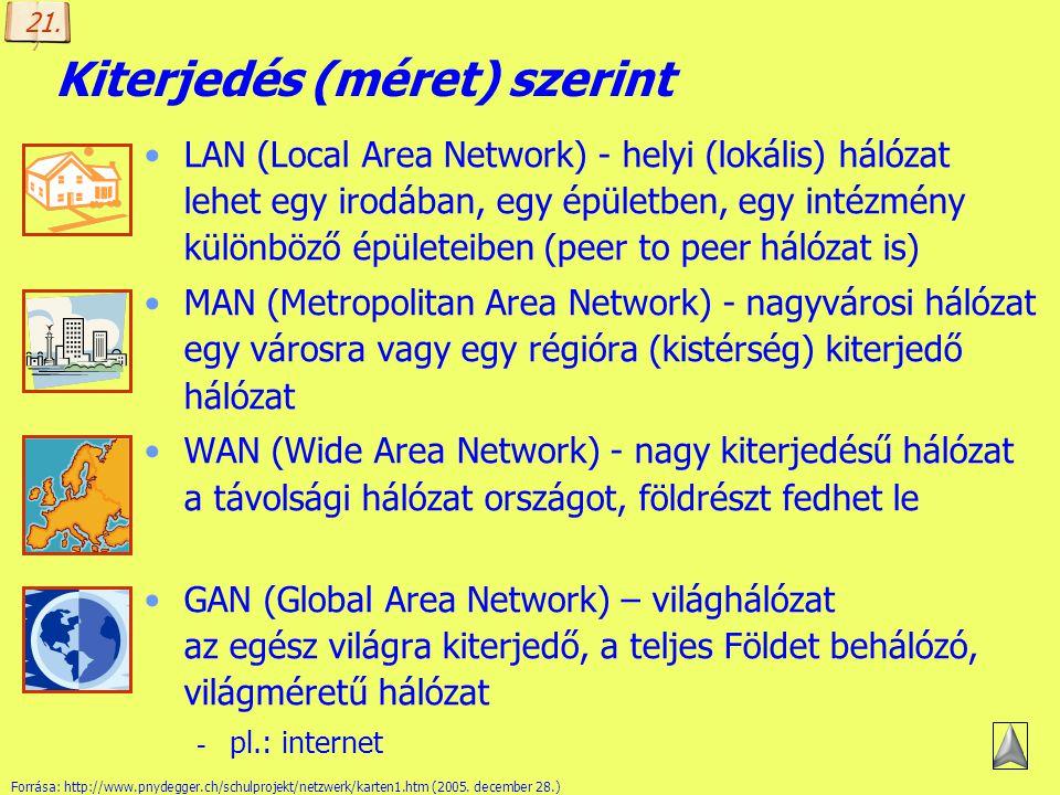 Készítette: B. László Gépek feladata szerint Kliens-szerver hálózatok - dedikált: felhasználói program nem futtatható pl.: Novell Netware 3.12 - nem d