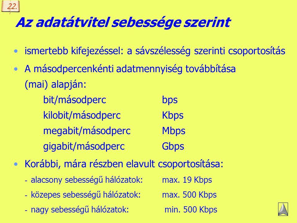 Készítette: B. László A hálózat nyilvánossága szerint Zárt rendszerek Nyitott rendszerek 36.