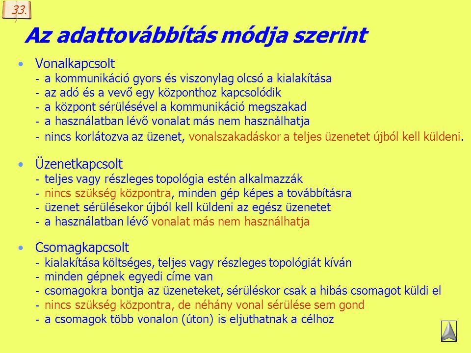 Készítette: B. László Üzenetszórásos topológiák Sín Gyűrű Rádiós 27.