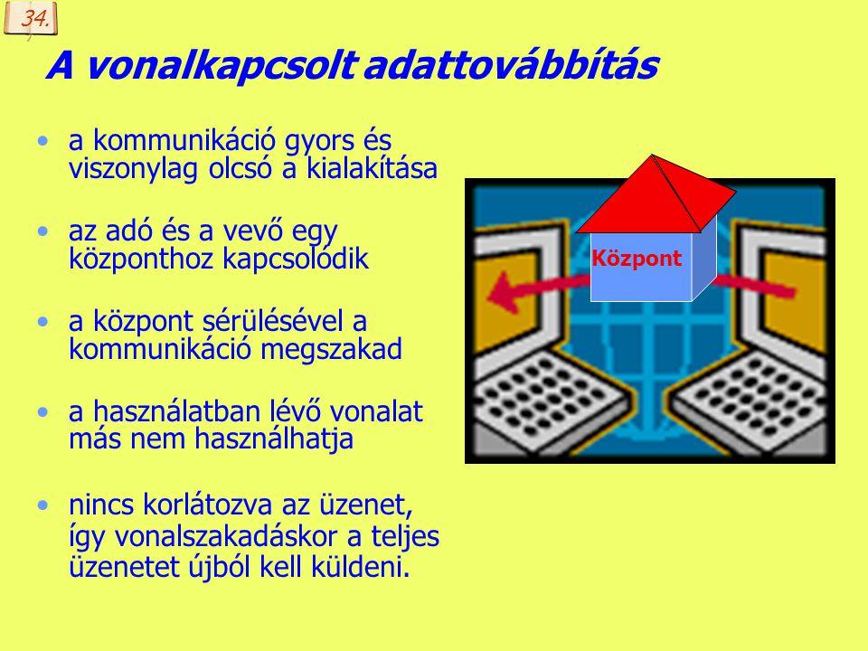 Készítette: B. László Az adattovábbítás módja szerint Vonalkapcsolt - a kommunikáció gyors és viszonylag olcsó a kialakítása - az adó és a vevő egy kö