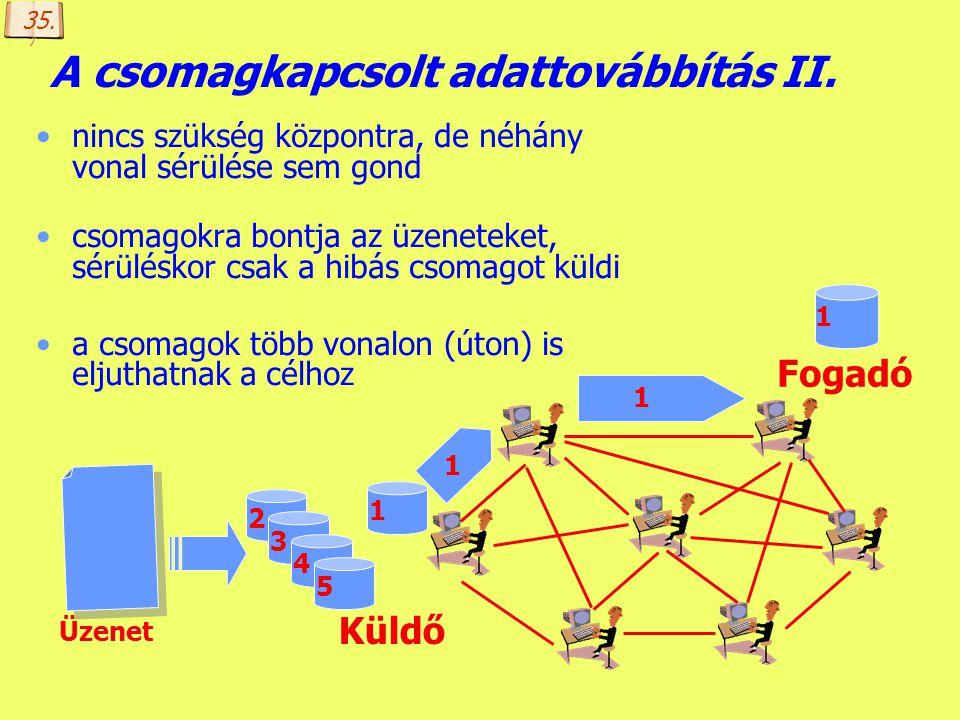 Készítette: B. László A csomagkapcsolt adattovábbítás I. kialakítása költséges, teljes vagy részleges topológiát kíván minden gépnek egyedi címe van c