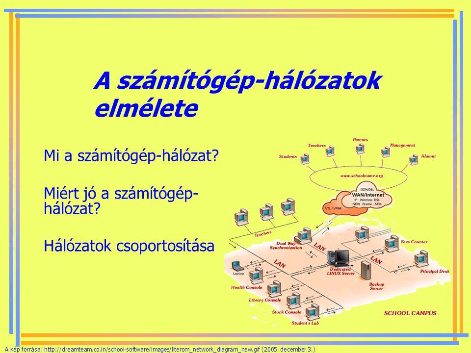 Készítette: B. László Segédanyagok a felkészüléshez Szabó Bálint: Számítógépes hálózatok. Hálózati alapismeretek. Távoktatási tankönyv. EKF Médiainfor