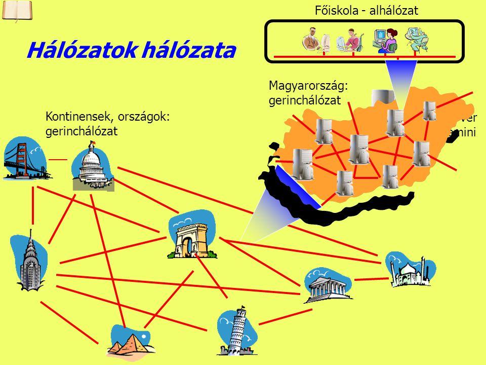 Készítette: B. László Mi az internet? Hálózatok hálózata, hiszen sok tízezer lokális, és nagyvárosi hálózat gerinchálózatokkal összekapcsolt rendszere