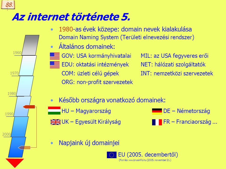Készítette: B. László Az internet története 4. 1974. új, egységes protokoll TCP/IP a kommunikációs szabvány - egységes címzési rendszer (IP cím) 1982.