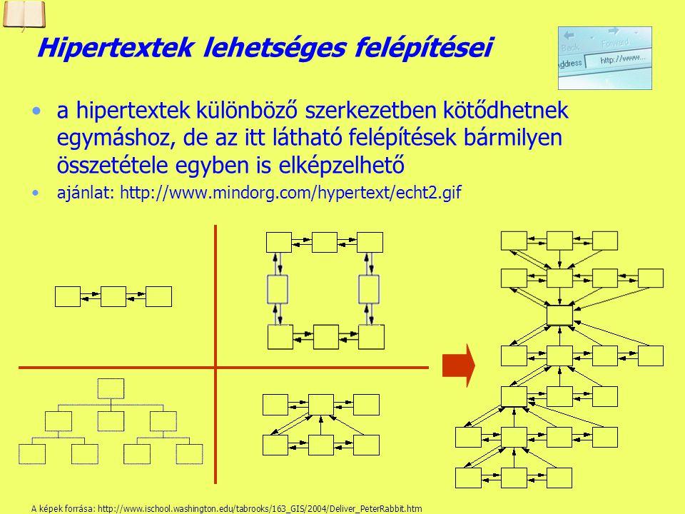 Készítette: B. László Mit a dolga a böngésző programnak? A képek forrása:http://www.chanel.com/fb/um.php?la=en-gb&lo=gb&re=chanelcom OBJEKTUMOK HTML k