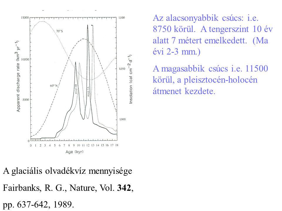 A glaciális olvadékvíz mennyisége Fairbanks, R. G., Nature, Vol.