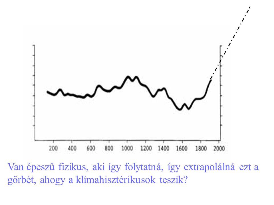 Van épeszű fizikus, aki így folytatná, így extrapolálná ezt a görbét, ahogy a klímahisztérikusok teszik