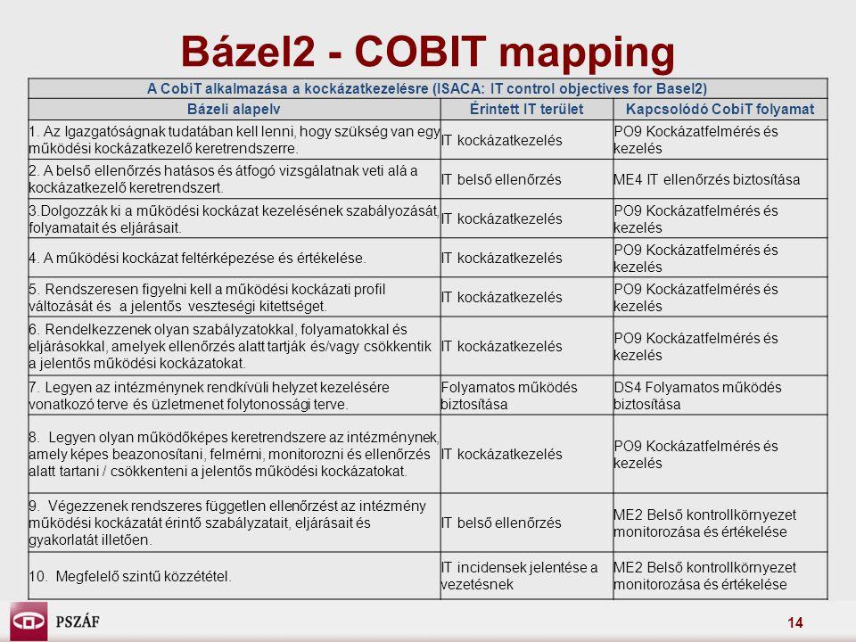 14 Bázel2 - COBIT mapping A CobiT alkalmazása a kockázatkezelésre (ISACA: IT control objectives for Basel2) Bázeli alapelvÉrintett IT területKapcsolód