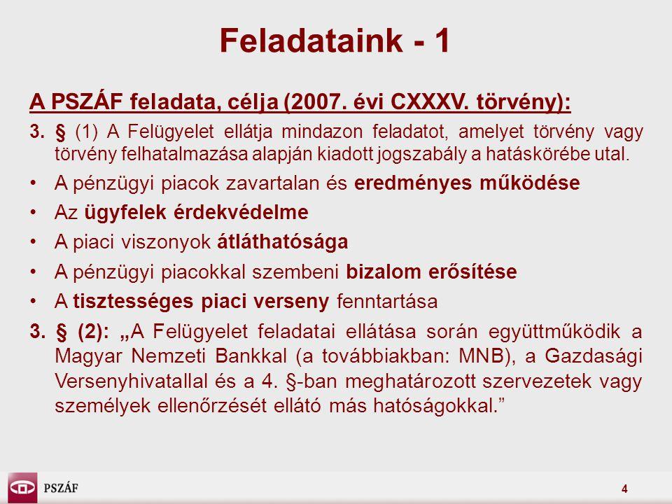 4 Feladataink - 1 A PSZÁF feladata, célja (2007. évi CXXXV. törvény): 3. § (1) A Felügyelet ellátja mindazon feladatot, amelyet törvény vagy törvény f