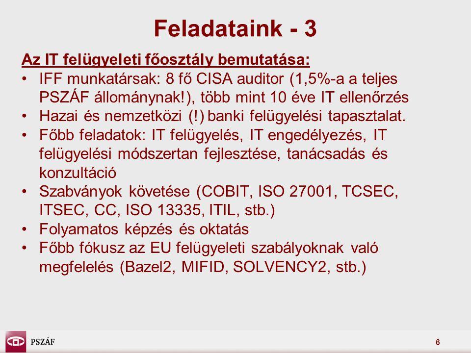 6 Feladataink - 3 Az IT felügyeleti főosztály bemutatása: IFF munkatársak: 8 fő CISA auditor (1,5%-a a teljes PSZÁF állománynak!), több mint 10 éve IT