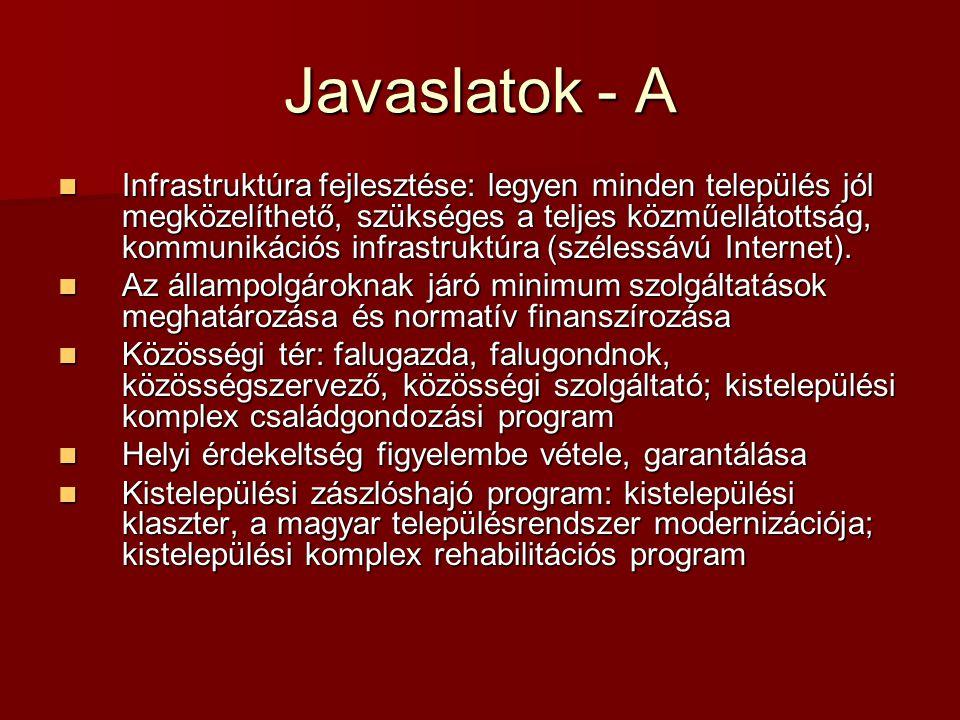 Javaslatok - A Infrastruktúra fejlesztése: legyen minden település jól megközelíthető, szükséges a teljes közműellátottság, kommunikációs infrastruktúra (szélessávú Internet).