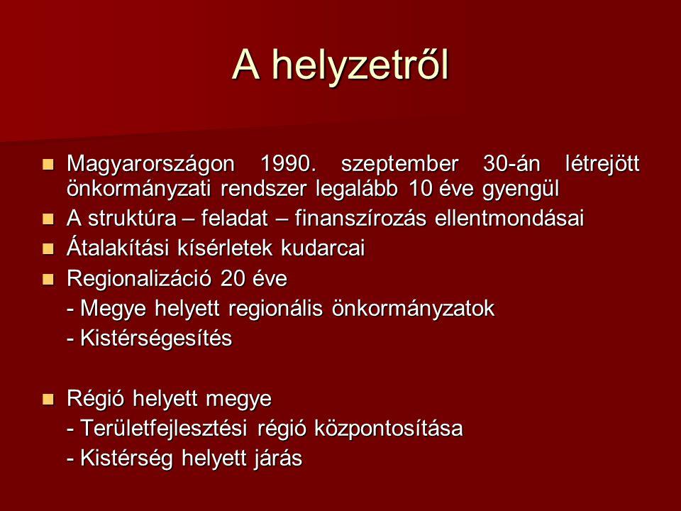 A helyzetről Magyarországon 1990.