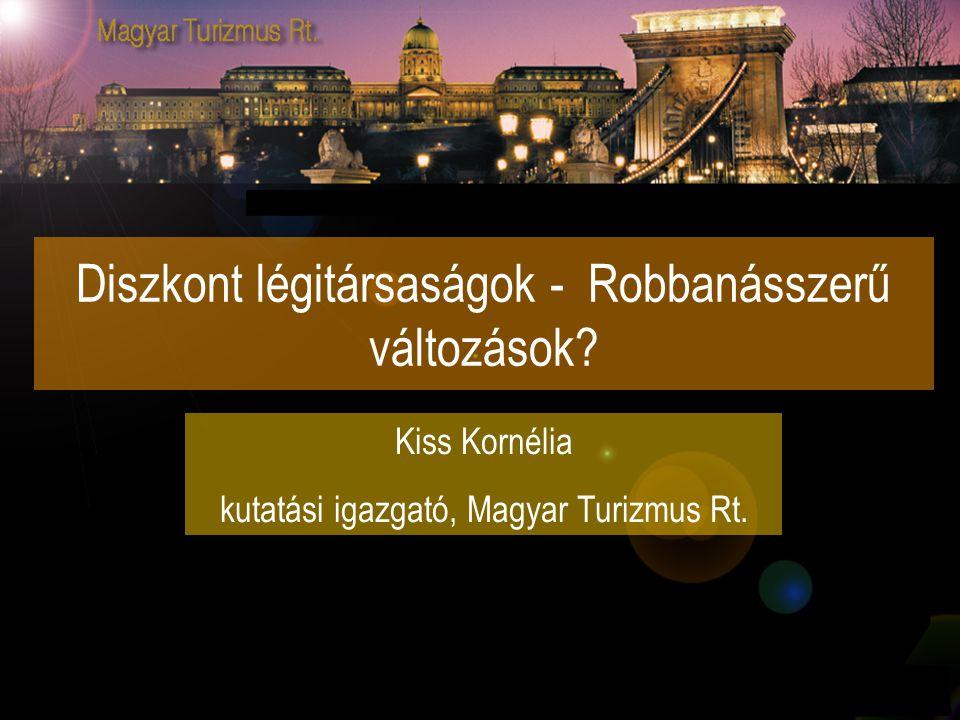 Diszkont légitársaságok - Robbanásszerű változások? Kiss Kornélia kutatási igazgató, Magyar Turizmus Rt.