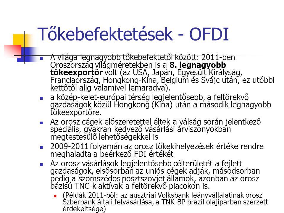 Tőkebefektetések - OFDI A világa legnagyobb tőkebefektetői között: 2011-ben Oroszország világméretekben is a 8. legnagyobb tőkeexportőr volt (az USA,