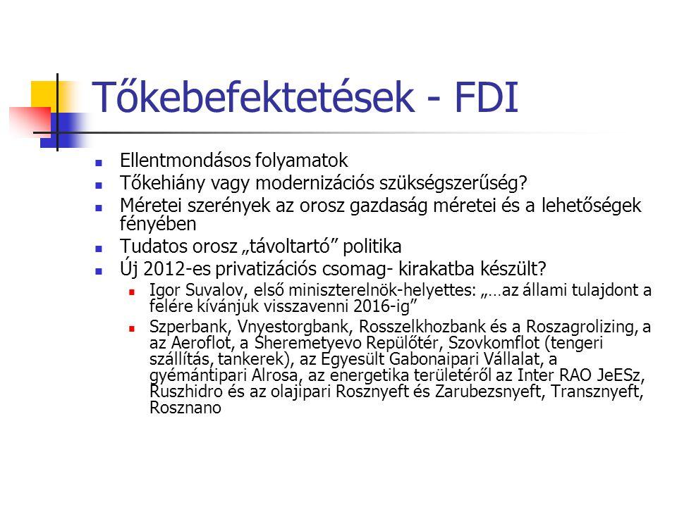 Tőkebefektetések - FDI Ellentmondásos folyamatok Tőkehiány vagy modernizációs szükségszerűség? Méretei szerények az orosz gazdaság méretei és a lehető