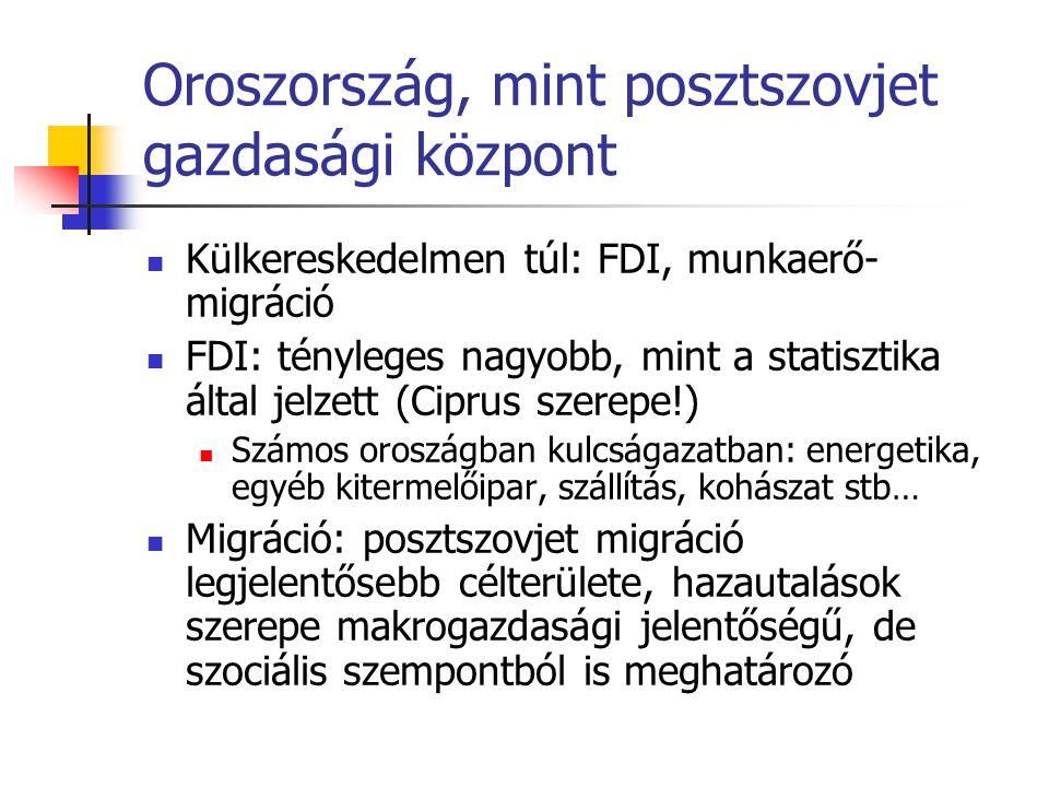 Oroszország, mint posztszovjet gazdasági központ Külkereskedelmen túl: FDI, munkaerő- migráció FDI: tényleges nagyobb, mint a statisztika által jelzet