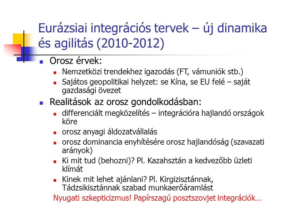 Eurázsiai integrációs tervek – új dinamika és agilitás (2010-2012) Orosz érvek: Nemzetközi trendekhez igazodás (FT, vámuniók stb.) Sajátos geopolitika