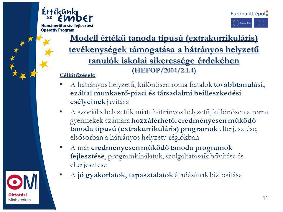 11 Modell értékű tanoda típusú (extrakurrikuláris) tevékenységek támogatása a hátrányos helyzetű tanulók iskolai sikeressége érdekében (HEFOP/2004/2.1