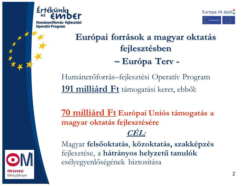 2 Európai források a magyar oktatás fejlesztésben – Európa Terv - Humánerőforrás–fejlesztési Operatív Program 191 milliárd Ft támogatási keret, ebből:
