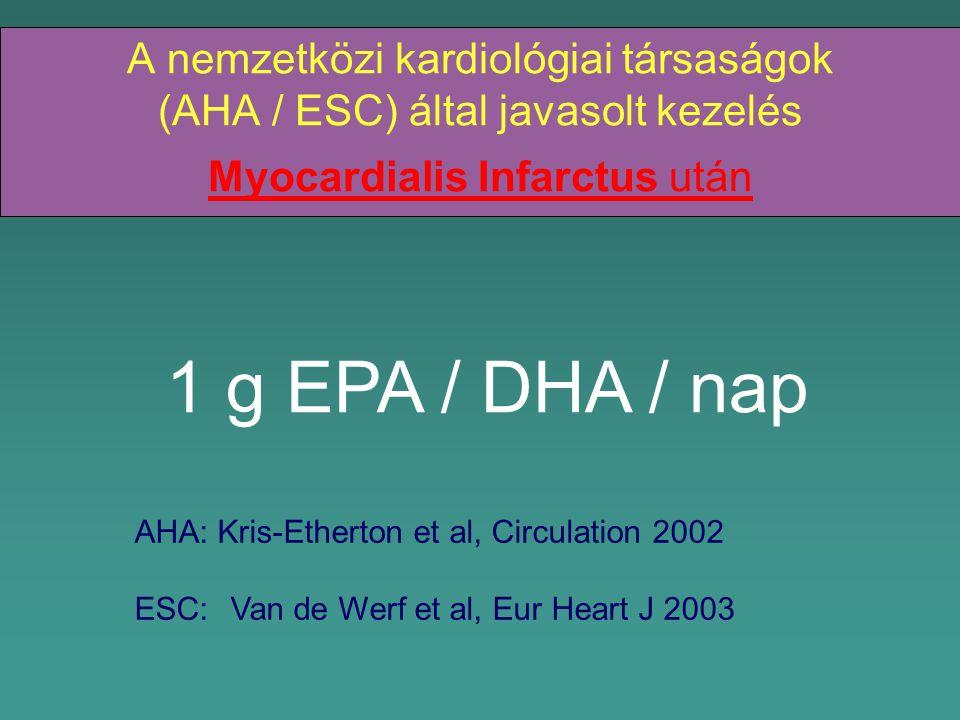 A nemzetközi kardiológiai társaságok (AHA / ESC) által javasolt kezelés Myocardialis Infarctus után 1 g EPA / DHA / nap AHA: Kris-Etherton et al, Circulation 2002 ESC:Van de Werf et al, Eur Heart J 2003
