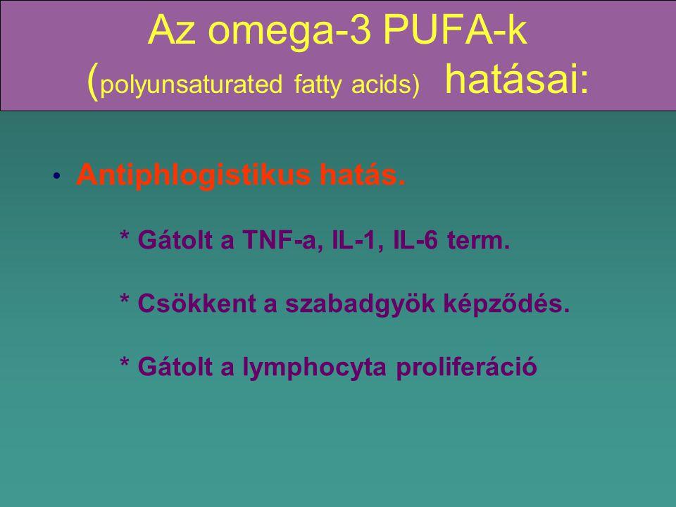 Az omega-3 PUFA-k ( polyunsaturated fatty acids) hatásai: Antiphlogistikus hatás.