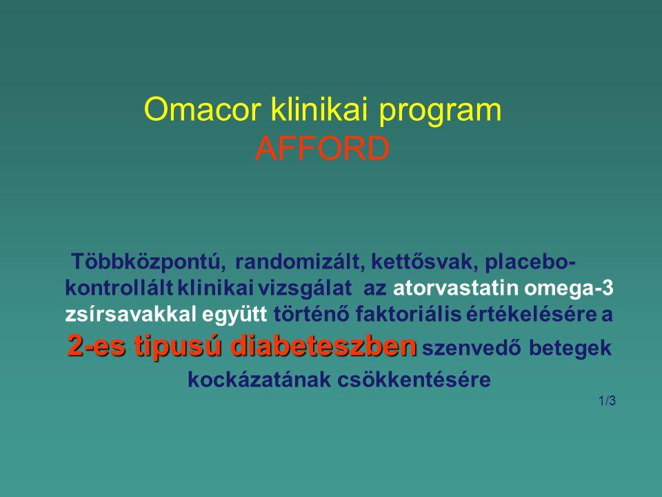 Omacor klinikai program AFFORD 2-es tipusú diabeteszben Többközpontú, randomizált, kettősvak, placebo- kontrollált klinikai vizsgálat az atorvastatin omega-3 zsírsavakkal együtt történő faktoriális értékelésére a 2-es tipusú diabeteszben szenvedő betegek kockázatának csökkentésére 1/3