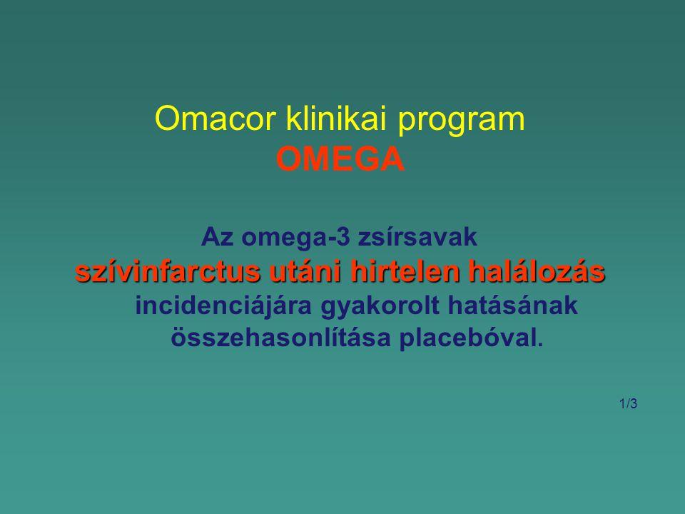 Omacor klinikai program OMEGA Az omega-3 zsírsavak szívinfarctus utáni hirtelen halálozás szívinfarctus utáni hirtelen halálozás incidenciájára gyakorolt hatásának összehasonlítása placebóval.