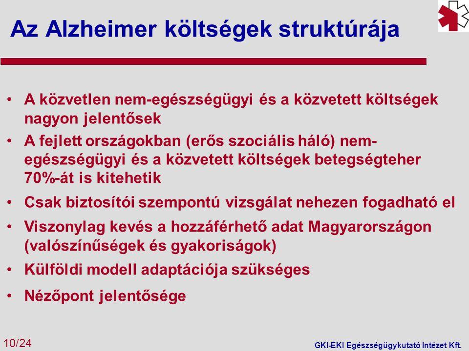 Az Alzheimer költségek struktúrája 10/24 GKI-EKI Egészségügykutató Intézet Kft. A közvetlen nem-egészségügyi és a közvetett költségek nagyon jelentőse