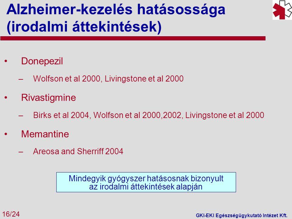 Alzheimer-kezelés hatásossága (irodalmi áttekintések) 16/24 GKI-EKI Egészségügykutató Intézet Kft. Donepezil –Wolfson et al 2000, Livingstone et al 20