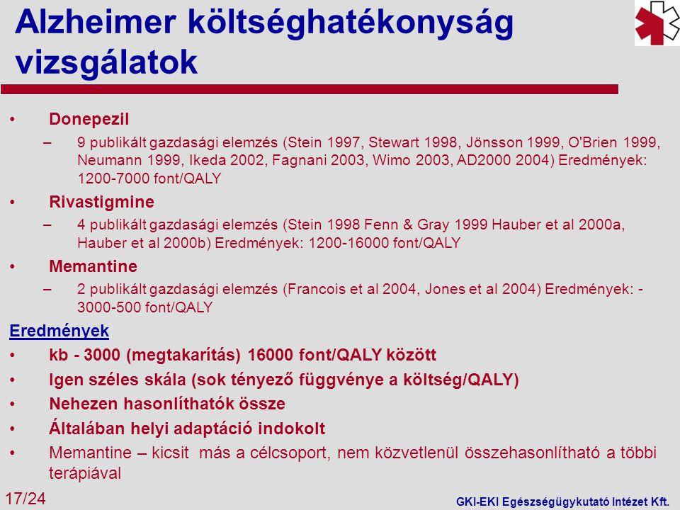 Alzheimer költséghatékonyság vizsgálatok 17/24 GKI-EKI Egészségügykutató Intézet Kft. Donepezil –9 publikált gazdasági elemzés (Stein 1997, Stewart 19