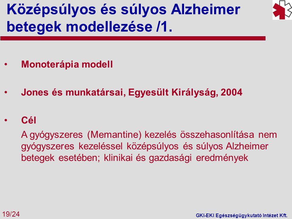Középsúlyos és súlyos Alzheimer betegek modellezése /1. 19/24 GKI-EKI Egészségügykutató Intézet Kft. Monoterápia modell Jones és munkatársai, Egyesült