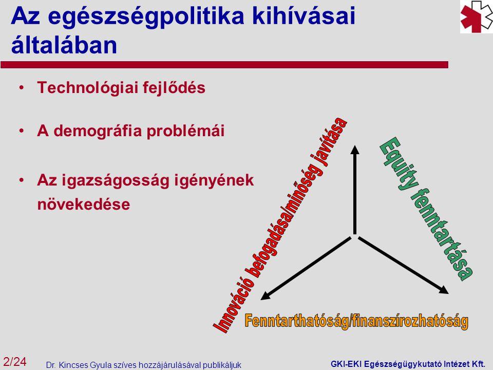 Az egészségpolitika kihívásai általában Technológiai fejlődés A demográfia problémái Az igazságosság igényének növekedése 2/24 GKI-EKI Egészségügykuta