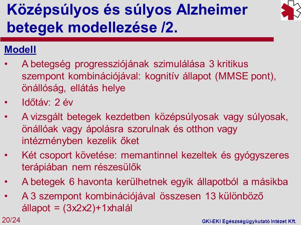 Középsúlyos és súlyos Alzheimer betegek modellezése /2. 20/24 GKI-EKI Egészségügykutató Intézet Kft. Modell A betegség progressziójának szimulálása 3
