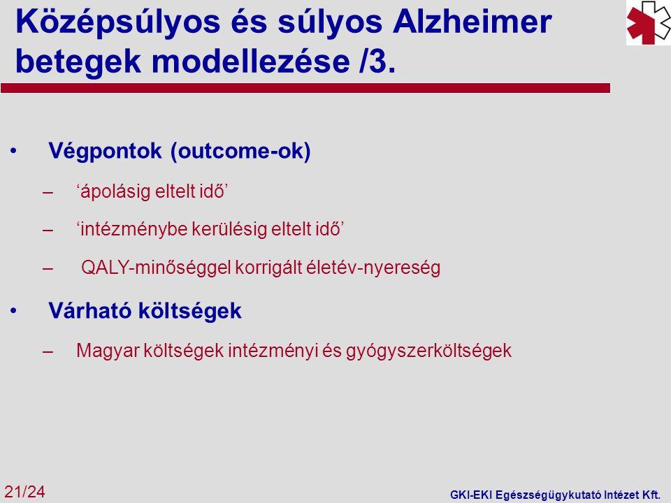 Középsúlyos és súlyos Alzheimer betegek modellezése /3. 21/24 GKI-EKI Egészségügykutató Intézet Kft. Végpontok (outcome-ok) –'ápolásig eltelt idő' –'i