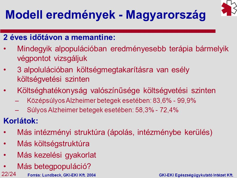 Modell eredmények - Magyarország 22/24 GKI-EKI Egészségügykutató Intézet Kft. 2 éves időtávon a memantine: Mindegyik alpopulációban eredményesebb terá