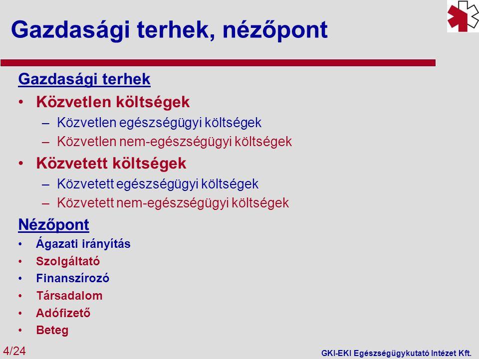 Magyarországi költségek, járó- és fekvőbeteg ellátás 5/24 GKI-EKI Egészségügykutató Intézet Kft.