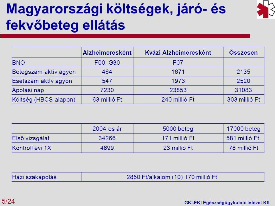 Magyarországi költségek, járó- és fekvőbeteg ellátás 5/24 GKI-EKI Egészségügykutató Intézet Kft. AlzheimereskéntKvázi AlzheimereskéntÖsszesen BNOF00,