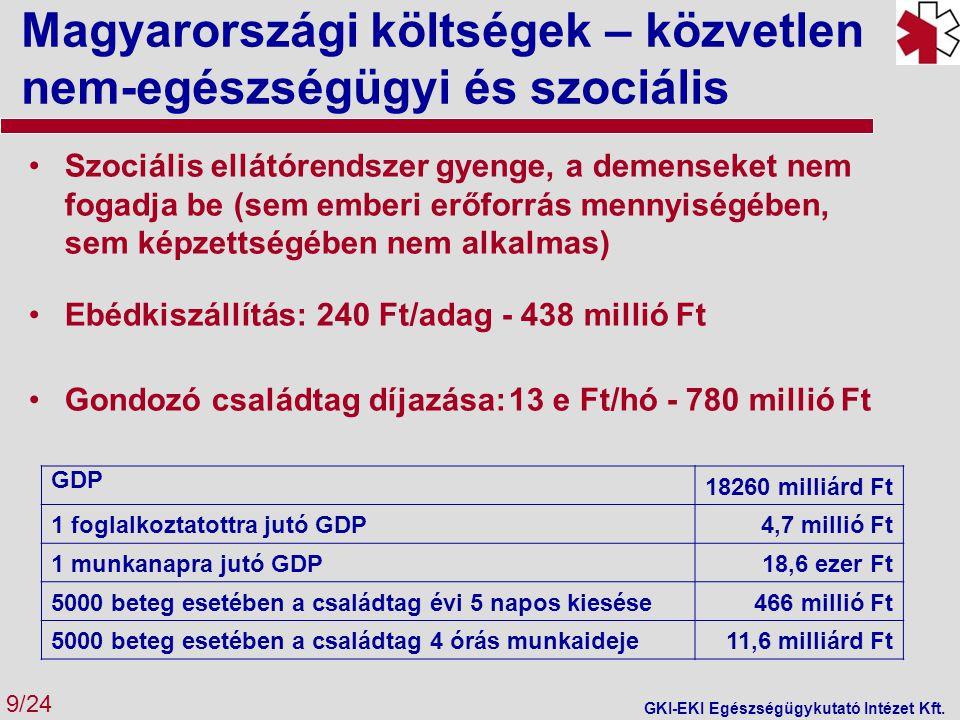 Magyarországi költségek – közvetlen nem-egészségügyi és szociális 9/24 GKI-EKI Egészségügykutató Intézet Kft. Szociális ellátórendszer gyenge, a demen