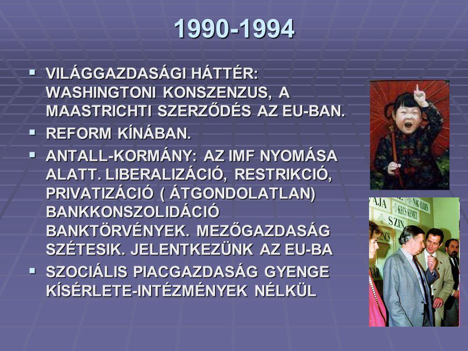 1990-1994  VILÁGGAZDASÁGI HÁTTÉR: WASHINGTONI KONSZENZUS, A MAASTRICHTI SZERZŐDÉS AZ EU-BAN.