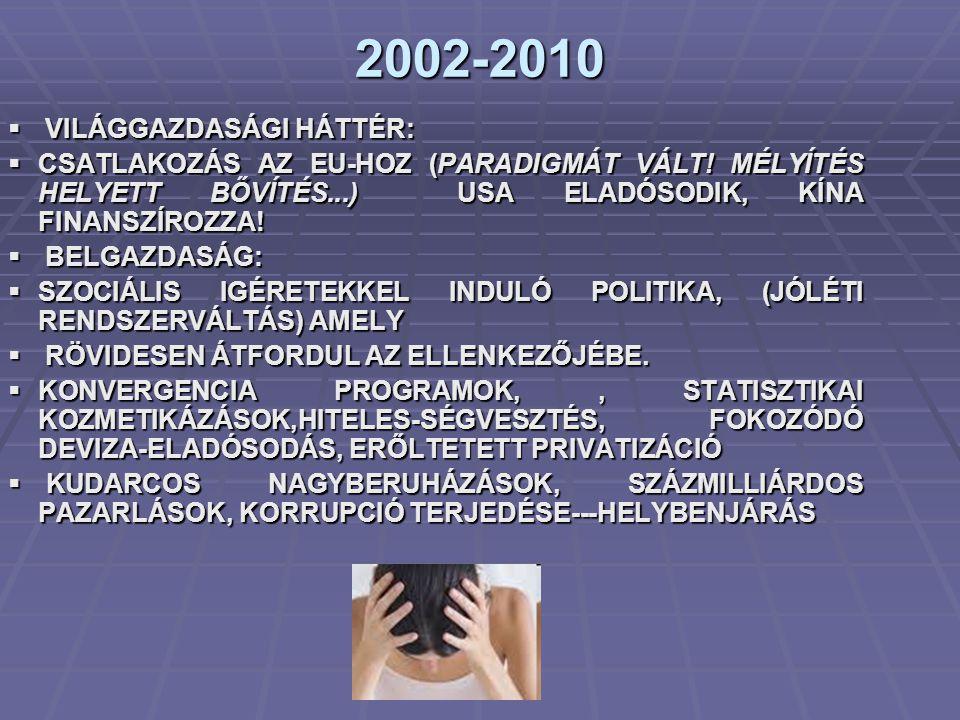 2002-2010  VILÁGGAZDASÁGI HÁTTÉR:  CSATLAKOZÁS AZ EU-HOZ (PARADIGMÁT VÁLT.