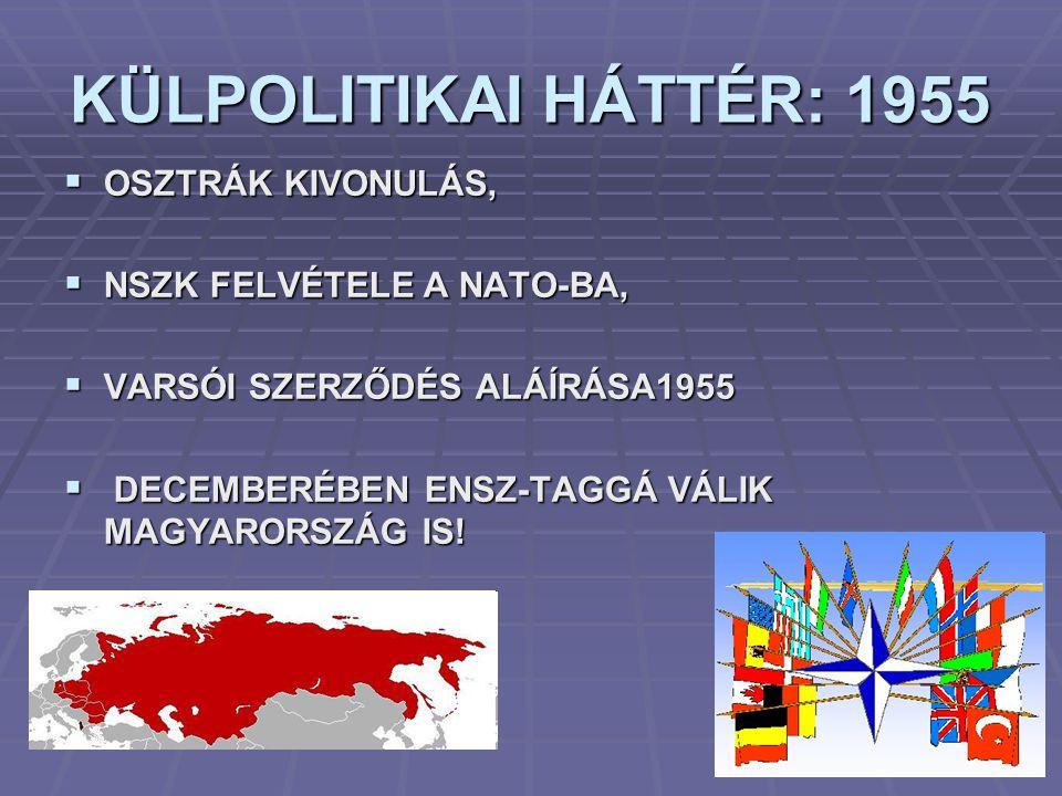 KÜLPOLITIKAI HÁTTÉR: 1955  OSZTRÁK KIVONULÁS,  NSZK FELVÉTELE A NATO-BA,  VARSÓI SZERZŐDÉS ALÁÍRÁSA1955  DECEMBERÉBEN ENSZ-TAGGÁ VÁLIK MAGYARORSZÁG IS!