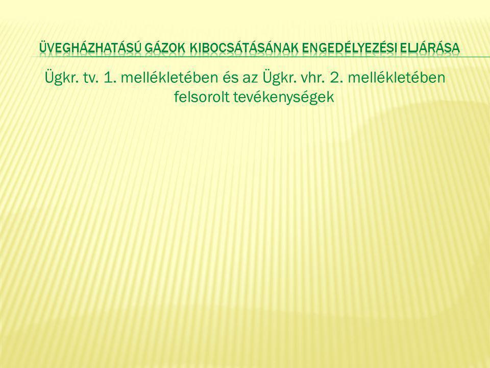 Ügkr. tv. 1. mellékletében és az Ügkr. vhr. 2. mellékletében felsorolt tevékenységek