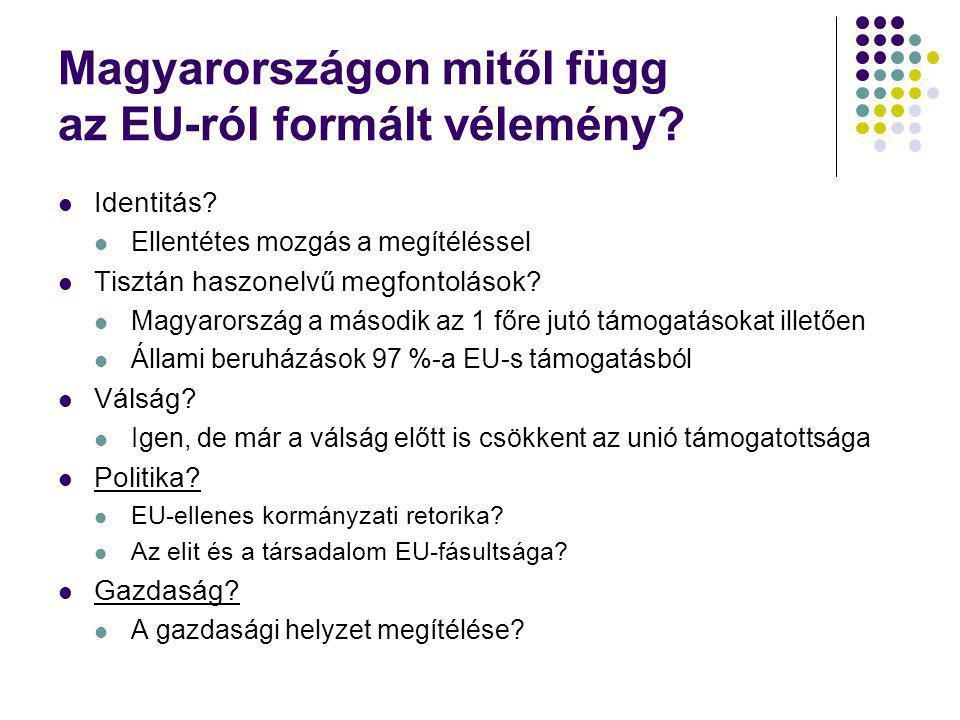 Magyarországon mitől függ az EU-ról formált vélemény? Identitás? Ellentétes mozgás a megítéléssel Tisztán haszonelvű megfontolások? Magyarország a más