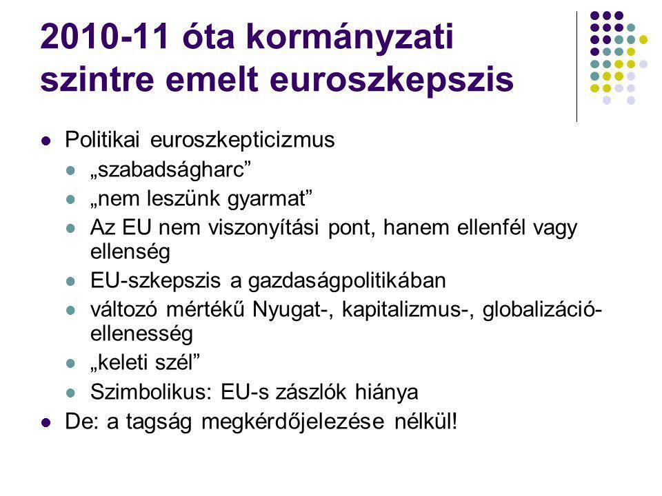 """2010-11 óta kormányzati szintre emelt euroszkepszis Politikai euroszkepticizmus """"szabadságharc"""" """"nem leszünk gyarmat"""" Az EU nem viszonyítási pont, han"""