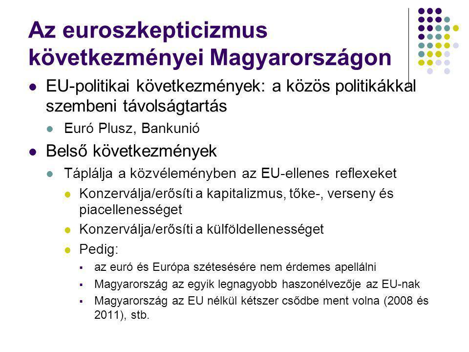 Az euroszkepticizmus következményei Magyarországon EU-politikai következmények: a közös politikákkal szembeni távolságtartás Euró Plusz, Bankunió Bels
